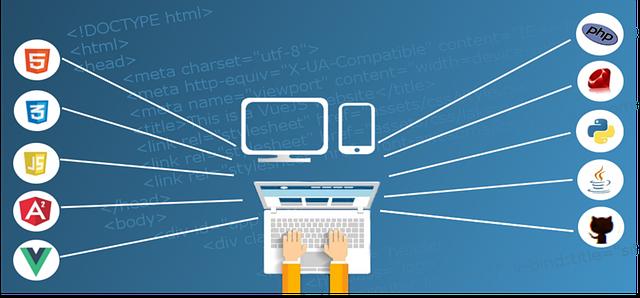 webový vývojář – animovaný obrázek